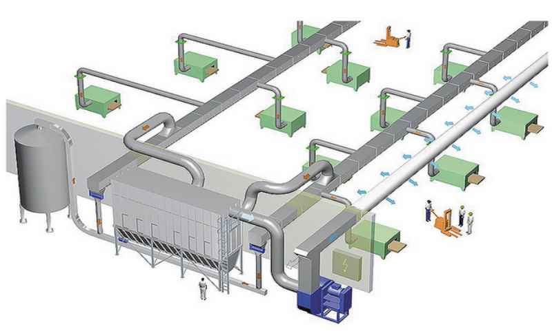 Вентиляция в помещениях, которые используются в производственных целях