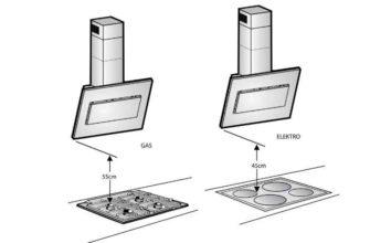 Высота установки вытяжки над газовой плитой