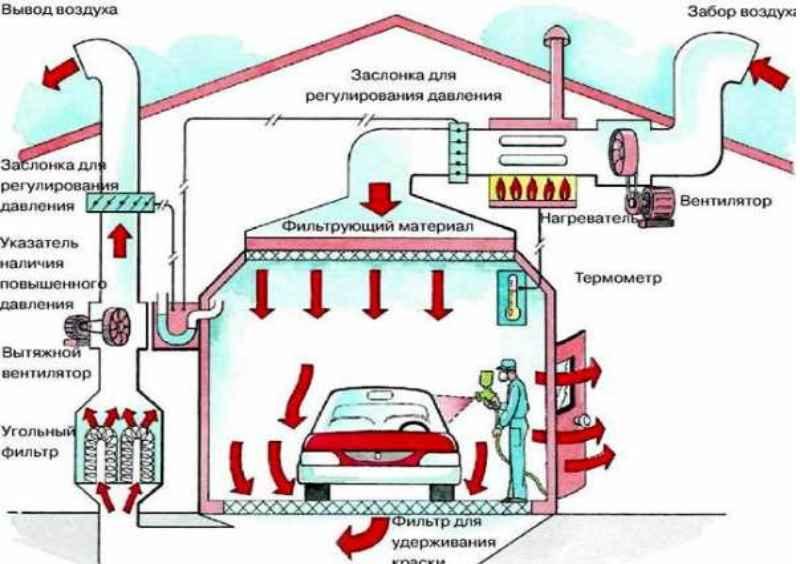 Работа форкамерного двигателя