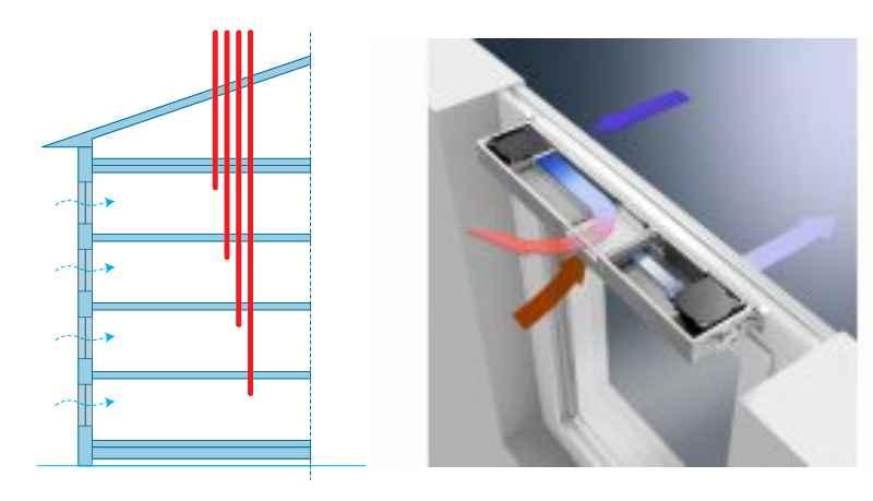 схема работы вентиляционного люка