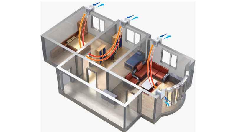 Вентилятор. Этот элемент оказывает влияние на производительность вентсистемы.