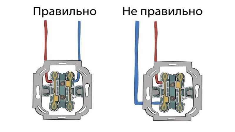 Закрепление проводов