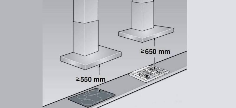 Согласно ГОСТу расстояние между вытяжной системой и плитой должно составлять 65 сантиметров