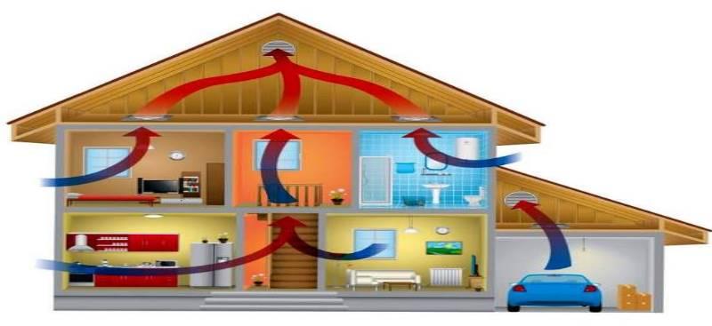 Особенности приточно-вытяжной системы в частном доме